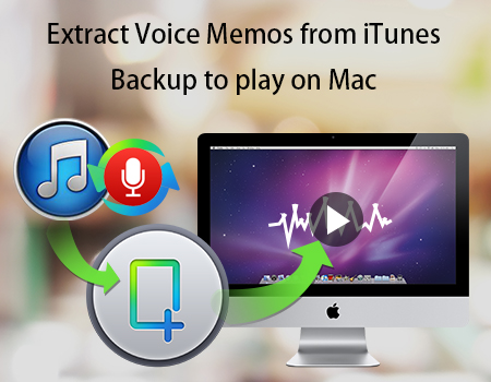 Extract Voice Memos from iTunes Backup to play on Mac