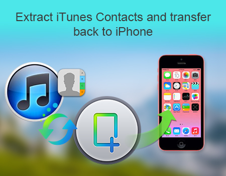 Extract iTunes Contacts and transfer back to iPhone