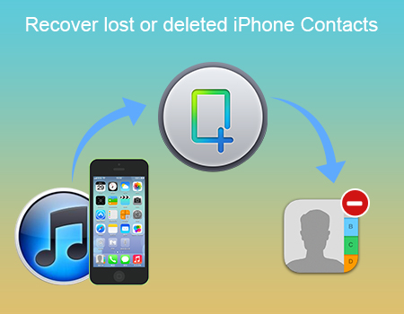 Recover lost or deleted iPhone Contacts