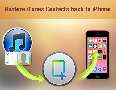 Restore iTunes Contacts back to iPhone