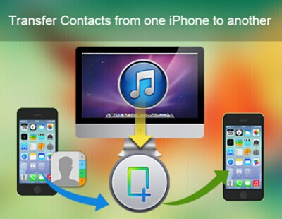 transfer-contacts-from-one-to-another
