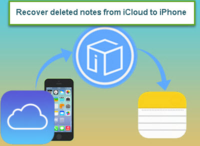retrieve-deleted-notes-from-icloud-to-iphone